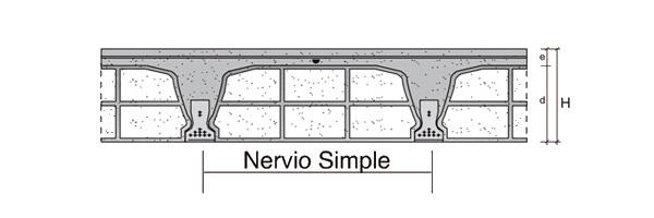 Forjado pretensado nervio simple
