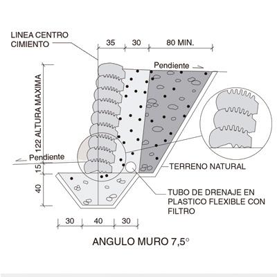 Muro Porcupine. Ficha técnica